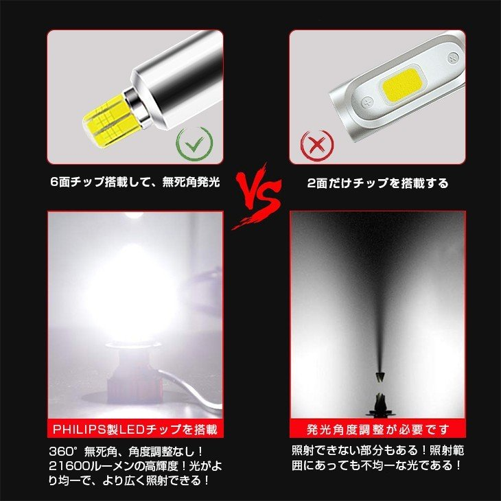 LED一体型ヘッドライト 車検対応 21600LM 6500K 12V専用 360°無死角発光 H4/H8/H11/H16/H7/H1/HB3/HB4/H3/H3C/D1/D2/D3/D4  [送料無料/2個セット]|autoone|05