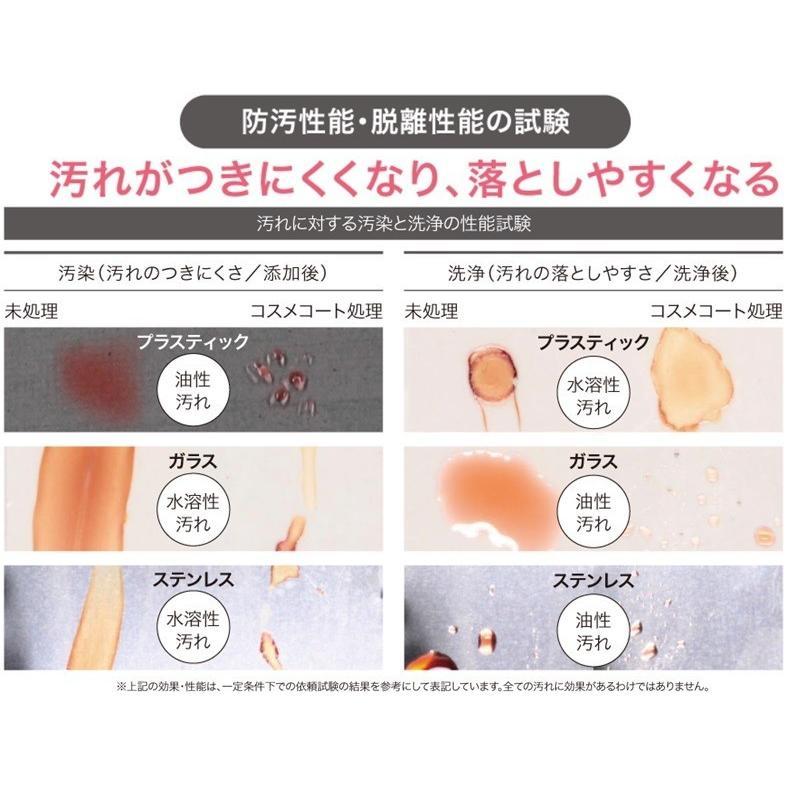 「コスメコート/Cosme Coat」 ジャンボ<500ml>店舗・業務用 autospa 05