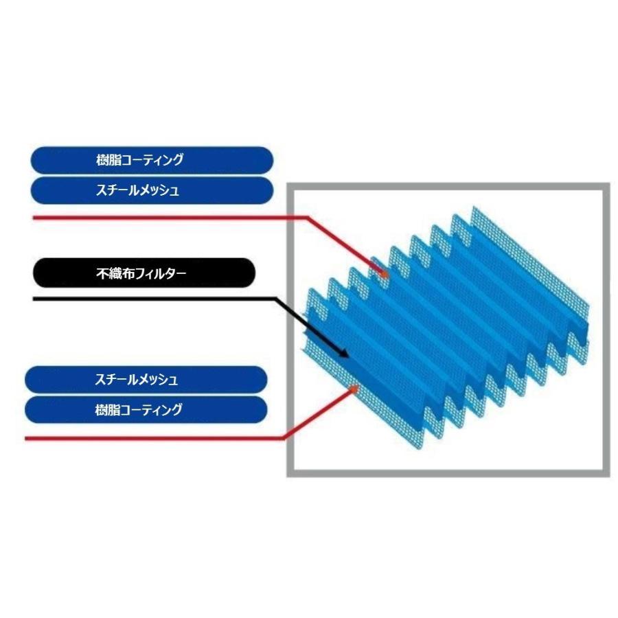 SIMOTAアブソルートパワーフィルター OM-009 RVR、アウトランダー、フォルティス、エボ10 シモタ 純正交換エアフィルター autrade 02