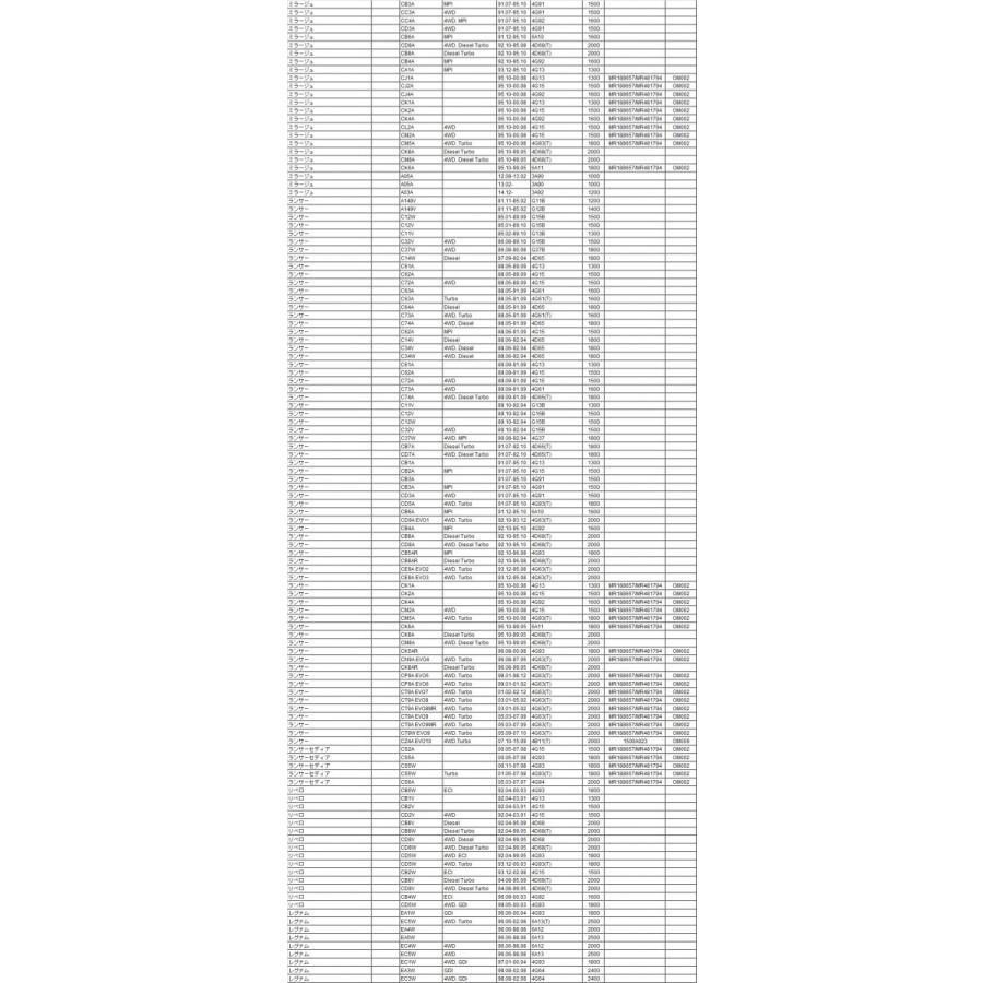 SIMOTAアブソルートパワーフィルター OM-009 RVR、アウトランダー、フォルティス、エボ10 シモタ 純正交換エアフィルター autrade 09