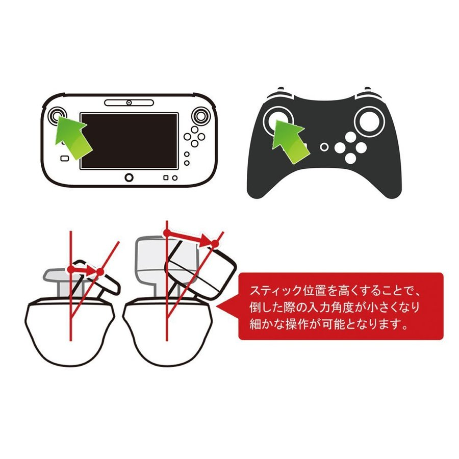 WiiUゲームパッド/WiiUプロコントローラー用FPSアシストキャップ【AIM SNIPER PRO】|azsys|03