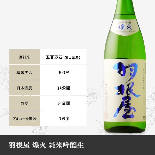 日本酒 羽根屋 煌火 純米吟醸生原酒 1800ml|b-miyoshi|04