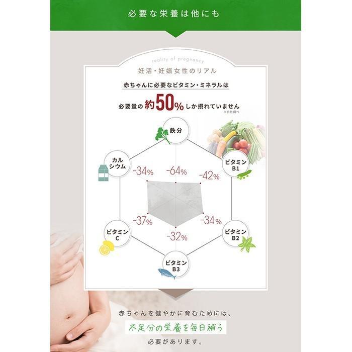 葉酸サプリ 無添加 妊活中 アロベビー 2袋セット購入で1袋プレゼント DHA  葉酸 鉄 ビタミン カルシウム 妊活 妊娠 妊娠中 妊婦 公式 送料無料|babycresco|08