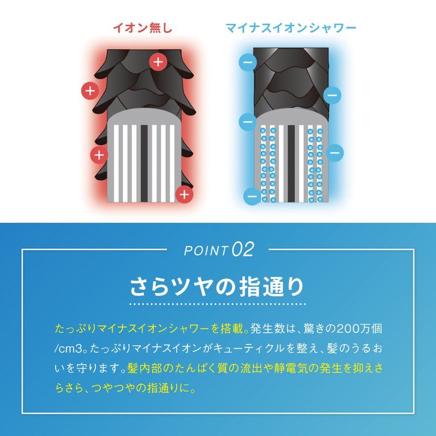 KAZE nice Dryer Premium Dr.Beau ドライヤー ナノケア  速乾 ドライヤースタンド付き|bakaure-onlineshop|07