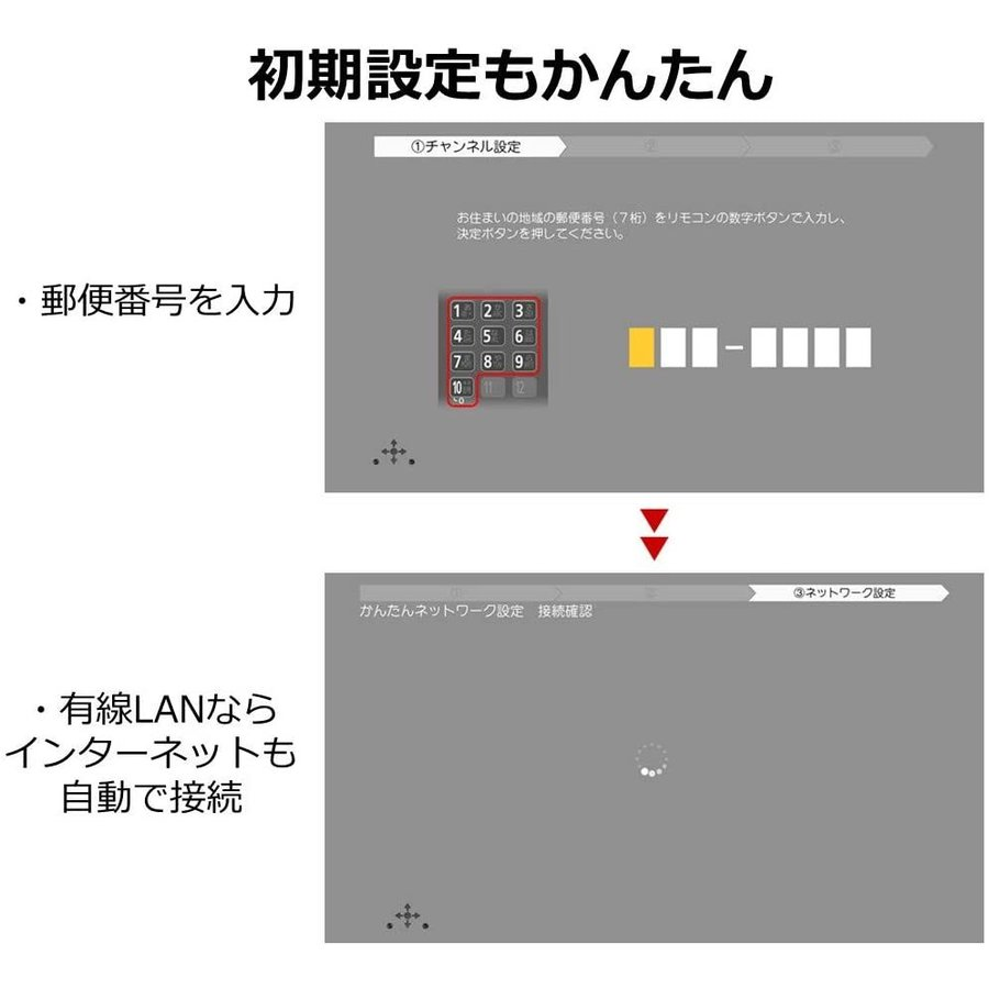 パナソニック 500GB 2チューナー ブルーレイレコーダー 4Kアップコンバート対応 おうちクラウドDIGA DMR-2W50|bakuyasuearth|02