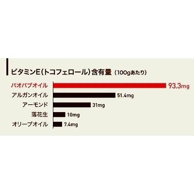 バオバブオイル・セット(100ml&30ml) 保湿力抜群! baobabsunrise 02