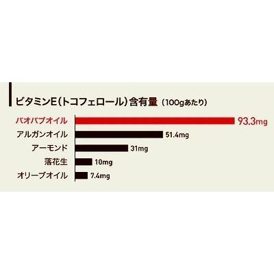 バオバブオイル・セット(100ml&30ml)香付き入り baobabsunrise 04