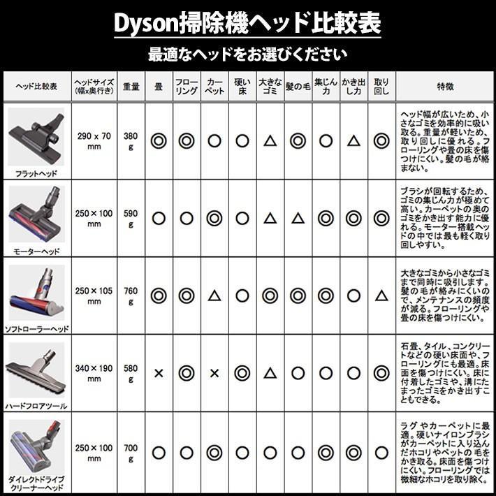 ダイソン 純正 v6 カーボンファイバー モーターヘッド dyson dc61 dc62   新生活 掃除機 掃除 ツール ノズル ハンディクリーナー ハンディ マットレス basicsigns 08
