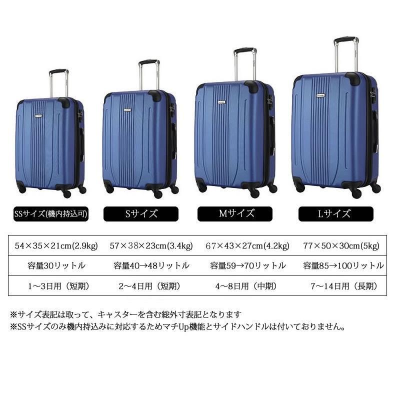 スーツケース 小型 軽量 キャリーバッグ キャリーケース ファスナー ハードケース TSAロック Sサイズ 2泊〜4泊|bbmonsters|03