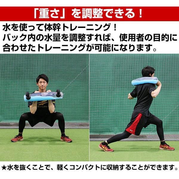 体 幹 トレーニング サッカー