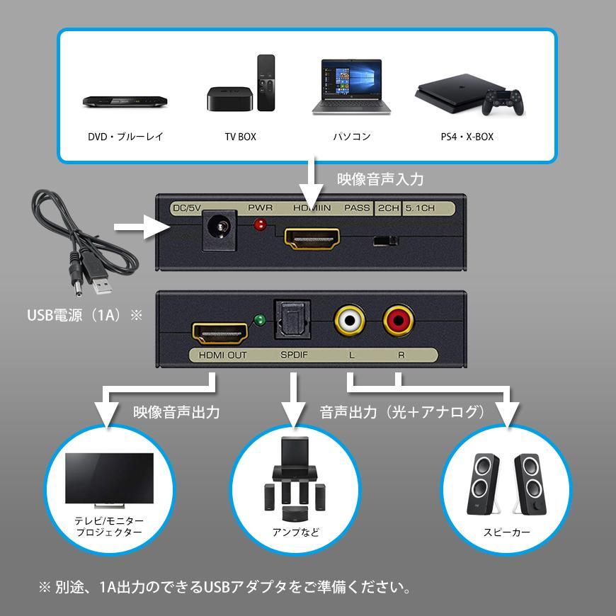 HDMI 音声分離器 分配器 光デジタル RCA 変換 コンバーター コンポジット 1080P 対応 アダプタ アナログ USB電源 送料無料|beebraxs|03