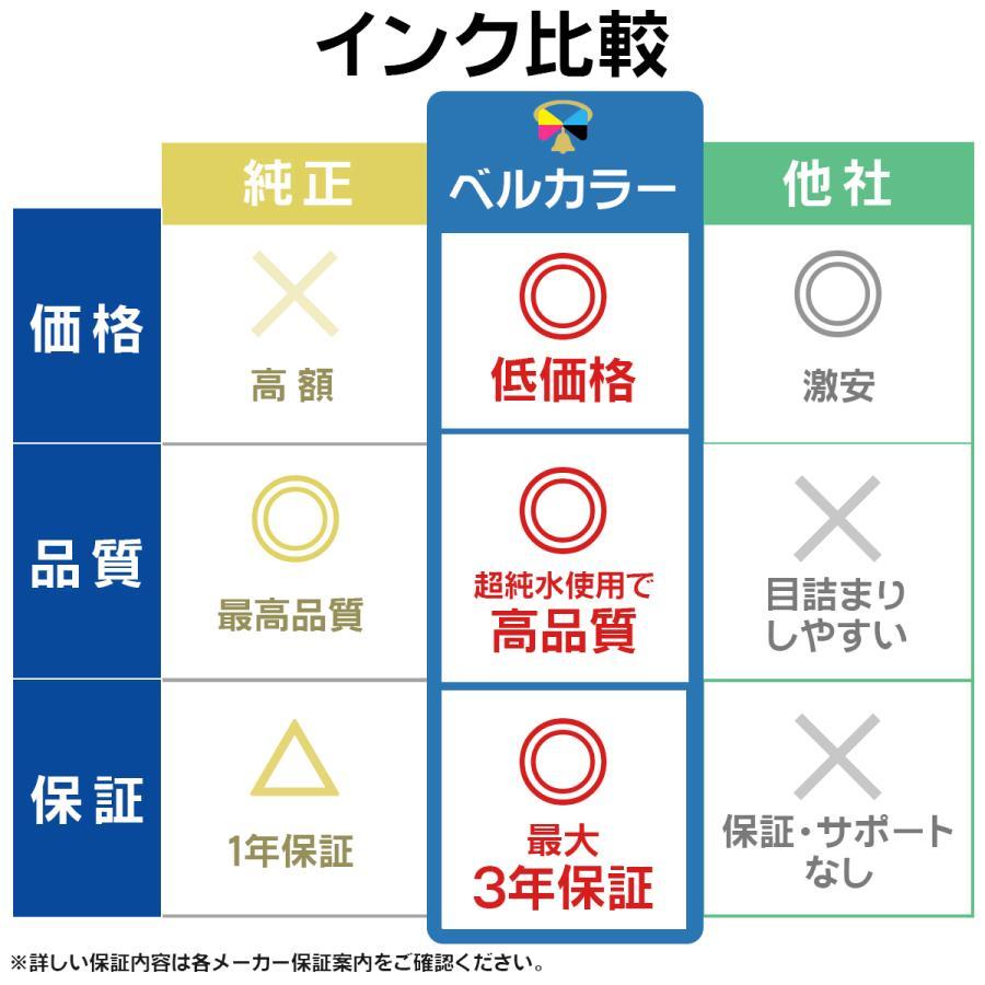 3年保証 キャノン CANON互換 詰め替え 互換インク ブラック 染料:BK 500ml ベルカラー製|bellcollar|04