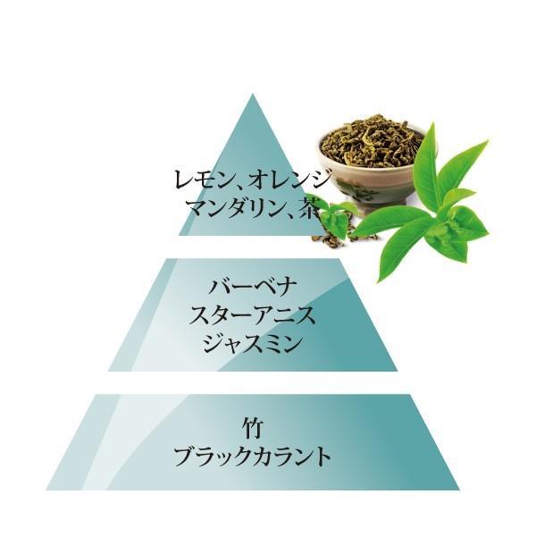 ランプベルジェ オイル 商品名:緑茶 |belle-arome|02