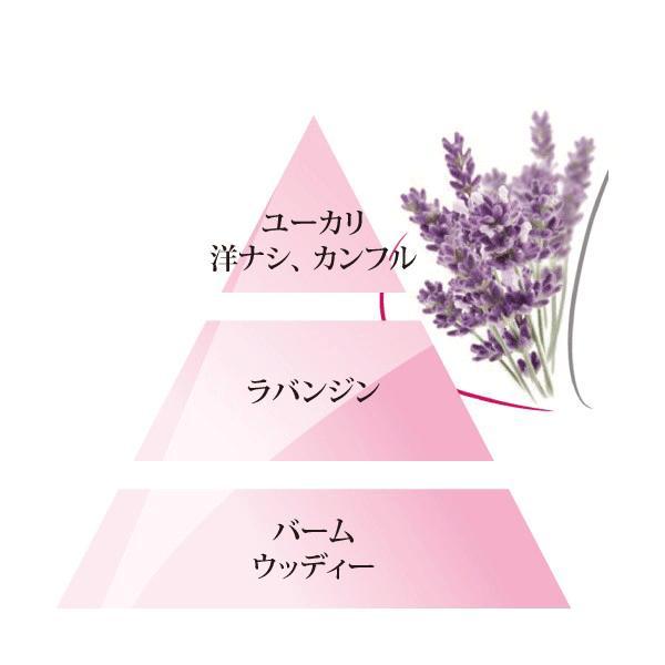ランプベルジェ オイル 商品名:ラベンダー|belle-arome|02