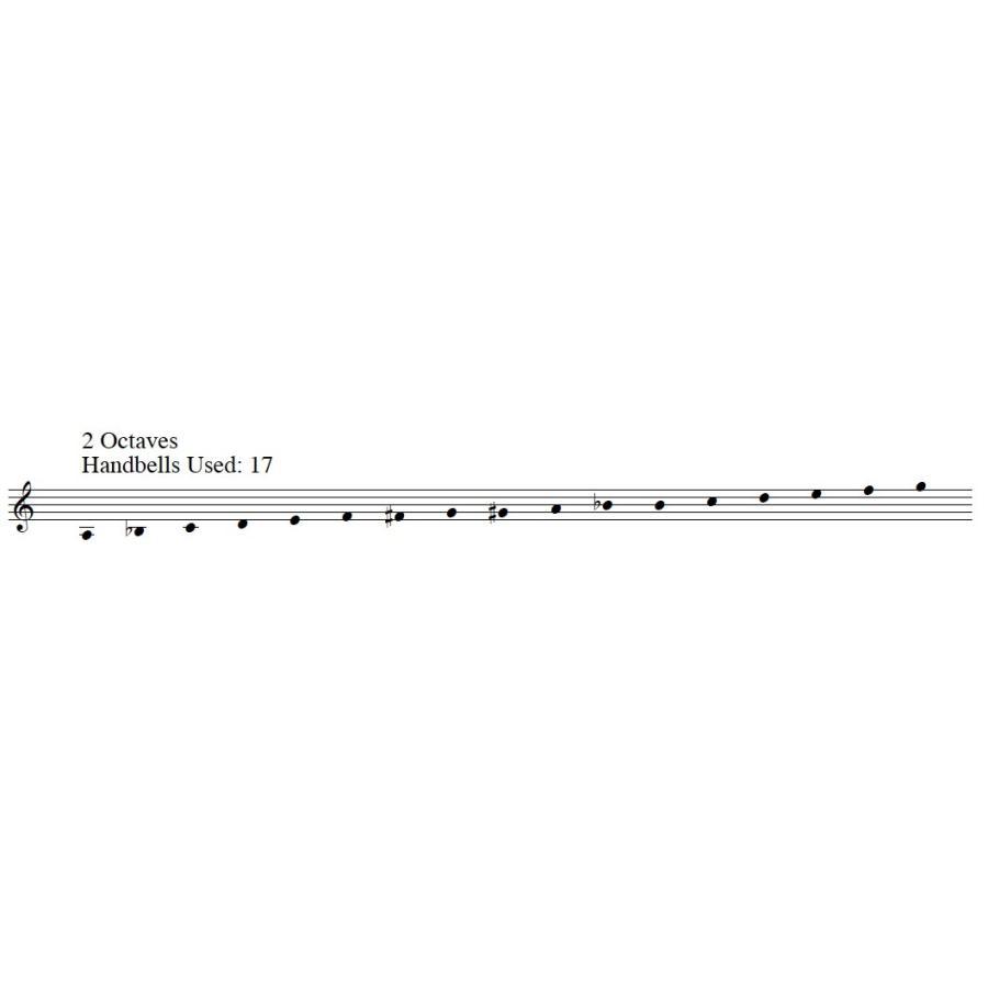 ハンドベル楽譜 クリスマスメドレー Xmas ドレミふりがな付き楽譜とベル分担表と演奏見本CDの初心者かんたん3点セット 送料無料 きよしこのよる ジングルベル|bellmintshop|07