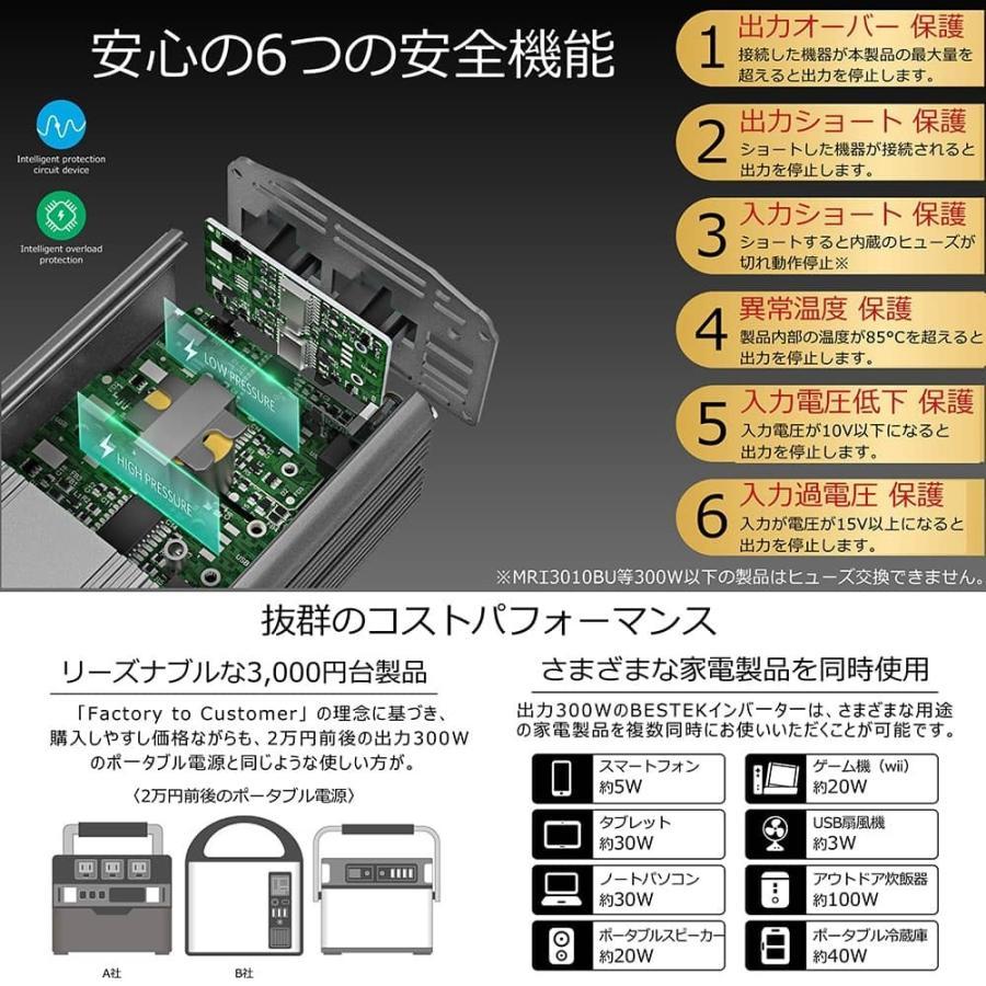 BESTEK カーインバーター 300W 車載充電器 ACコンセント2口 USB2ポート DC12VをAC100Vに変換 12V車対応 MRI3010BU-GY|bestek|05