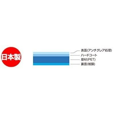液晶保護フィルム SSDポータブルカーナビゲーション Panasonic Gorilla(ゴリラ) 指紋が目立たない 反射防止タイプ bewide 02