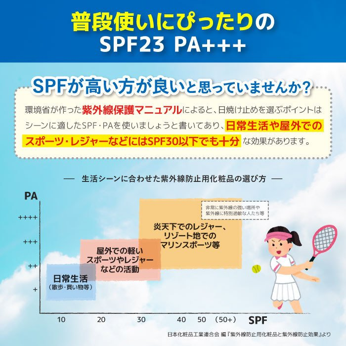 Be You オールインワンUVミルク 30ml SPF23PA+++日焼け止め ノンケミカル 無添加 日本製 温泉|beyou|03