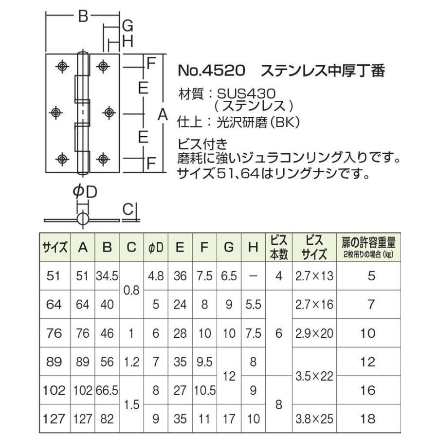 10枚入 ARCH(アーチ)  NO.4520 ステンレス中厚丁番 光沢研磨 (ビス付・リング有) 89mm bidoorpal 02