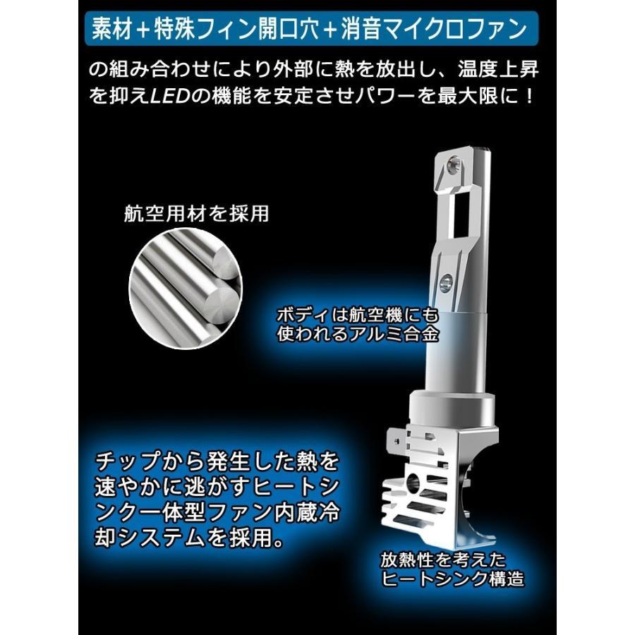 業界最小 セレナ H28.8〜 C27 LEDヘッドライト ロービーム ハイビーム H11 startech LEDバルブ 12000ルーメン 車検対応 1年保証 2個セット bigkmartjapan 04