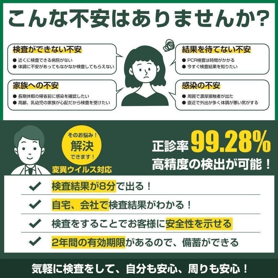 抗原検査キット 唾液型 RABLISS 小林薬品 研究用|biken7|03