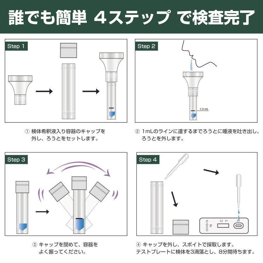 抗原検査キット 唾液型 RABLISS 小林薬品 研究用|biken7|07