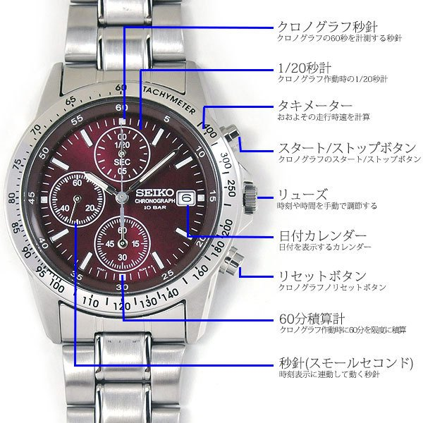 メンズ腕時計 還暦祝い 男性 プレゼント 腕時計 匠の名入れ付 赤色 セイコー クロノグラフ SEIKO SBTQ045 blessyou 05