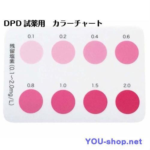 残留塩素検査測定用 カラーチャート 舗 DPD試薬用 [再販ご予約限定送料無料]