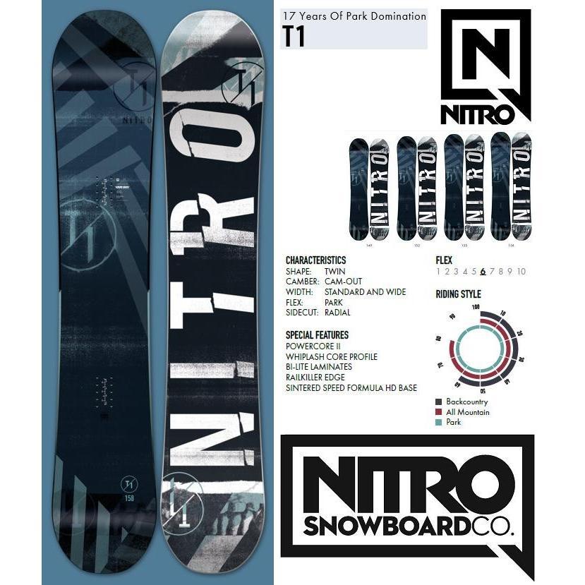 素晴らしい外見 NITRO ナイトロ 2020 NITRO ナイトロ 2020 スノーボード T1, エアコンのタナチュウ:c1a774f8 --- airmodconsu.dominiotemporario.com