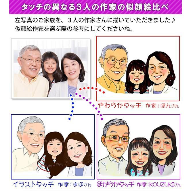 喜寿のお祝い 似顔絵ポエム 朱色色紙額 似顔絵 1〜2人用 ちゃんちゃんこを着せて描くこともできます 贈り物 男性 女性 父 母 喜寿祝い プレゼント|bondsconnect|06