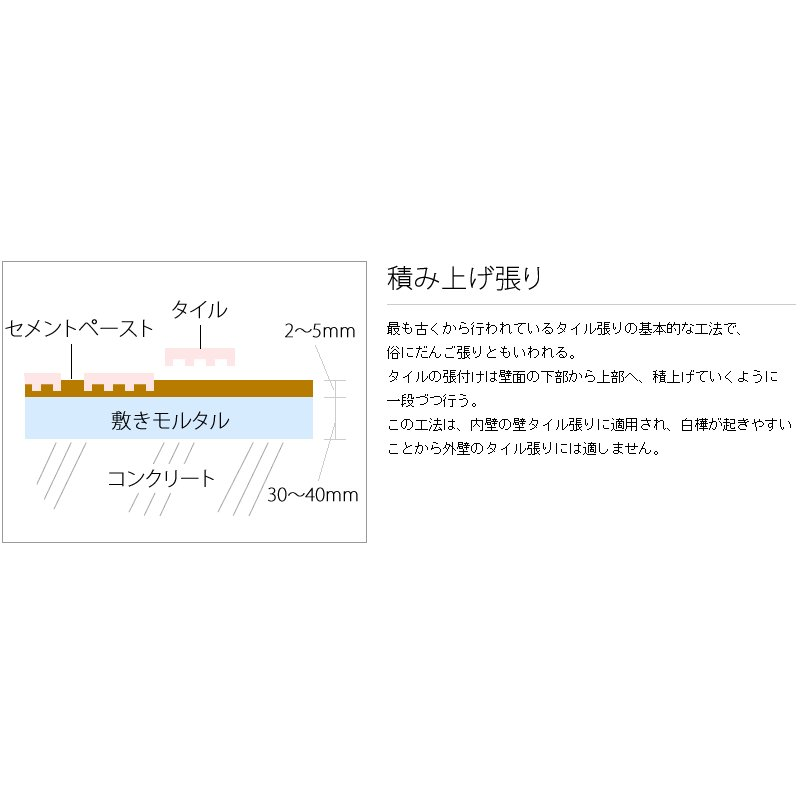 タイル張り 接着剤 エコエコボンド アイカ SE-35 SE-35H 内外装タイル用弾性接着剤 2kg/本×9本/箱 変性シリコーン樹脂|bousui-must|07