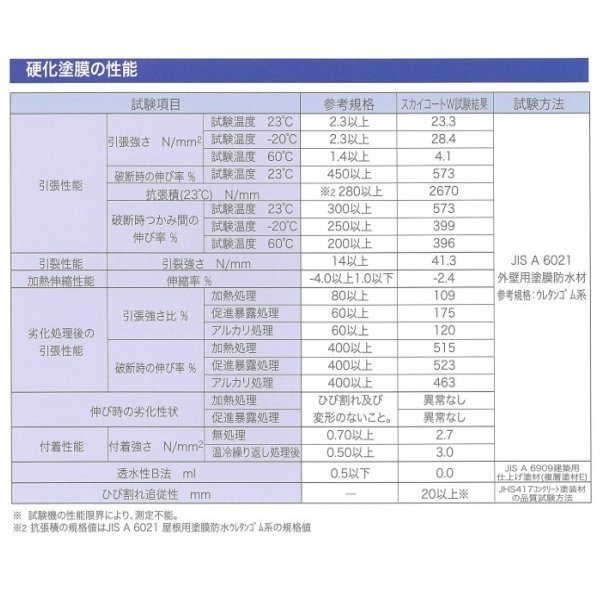 スカイコートW タイル 防水材 10kg/缶 外壁防水材 塗膜防水 クリア|bousui-must|06