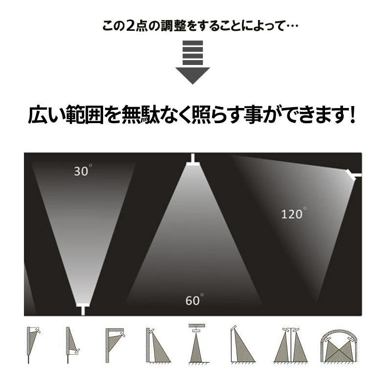 LED投光器 100W 投光器 LED 屋外 看板 駐車場 倉庫 工場 作業灯 防犯灯 LED高天井 照明器具 LEP100S ビームテック|brite|10