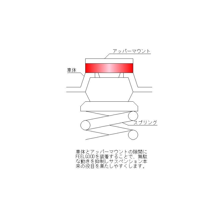 FEELGOODフィット(GD系〜現行)乗り心地改善|broadfactory|06