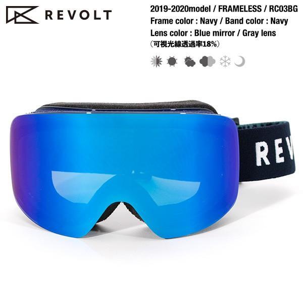 REVOLT FRAMELESS RC03BG 青 mirror/Gray lens 2019-2020model スノーボードゴーグル