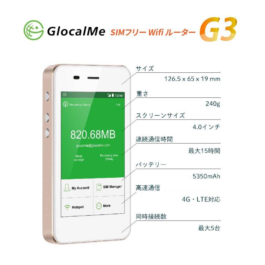 GlocalMe G3 クラウド Wi-Fiルーター 1台あれば家でも外でも海外でも使える テレワーク 在宅勤務 グローカルミー  |bwi|09