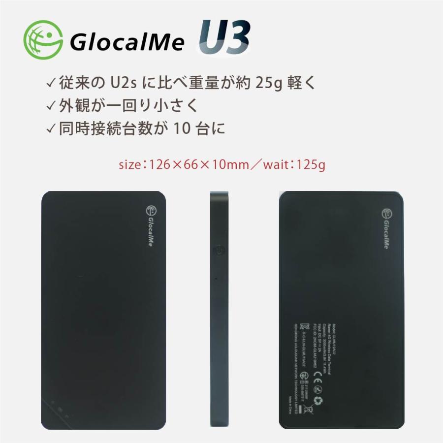 GlocalMe U3 Wifiルーター+プリペイドSIMセット 10GB/月 12ヶ月プラン テレワーク 在宅勤務 bwi 03