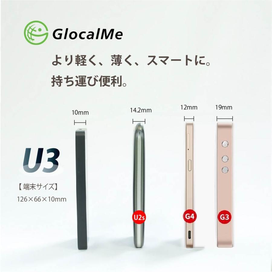 GlocalMe U3 Wifiルーター+プリペイドSIMセット 10GB/月 12ヶ月プラン テレワーク 在宅勤務 bwi 04