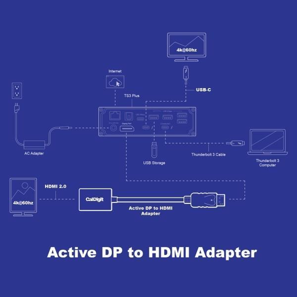 CalDigit DisplayPort 1.2 to HDMI 2.0アクティブ変換アダプタ|caldigit-japan|06