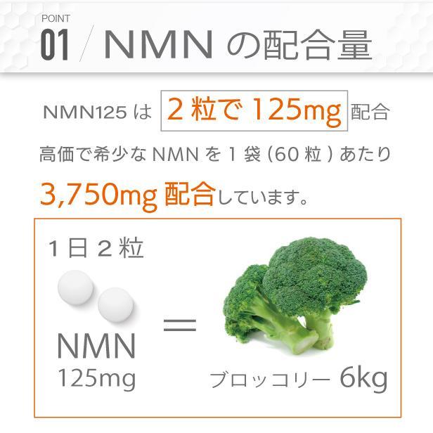 NMN125 1ヶ月分 18g(300mg×60粒)[サプリ 濃縮 アスタキサンチン ポリフェノール COQ10 コエンザイム サーチュイン 代謝]|cbd-supple-plus|03