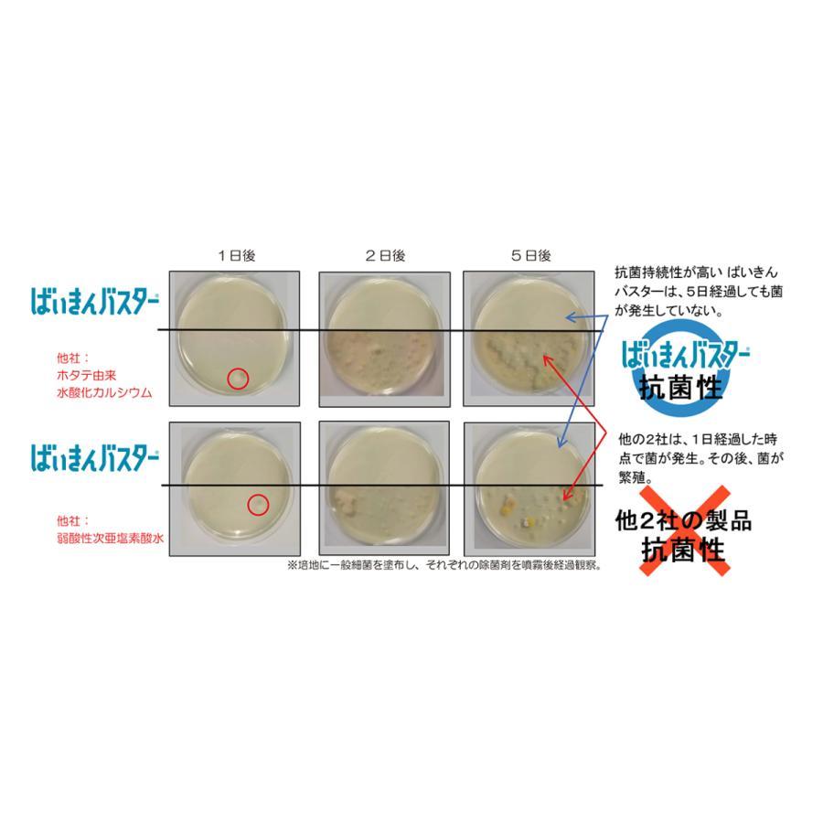 除菌スプレーばいきんバスター 400ml 天然成分の除菌抗菌スプレー アルコール不使用・塩素不使用・無香料 製造段階から化学物質を完全不使用 ccplus 08