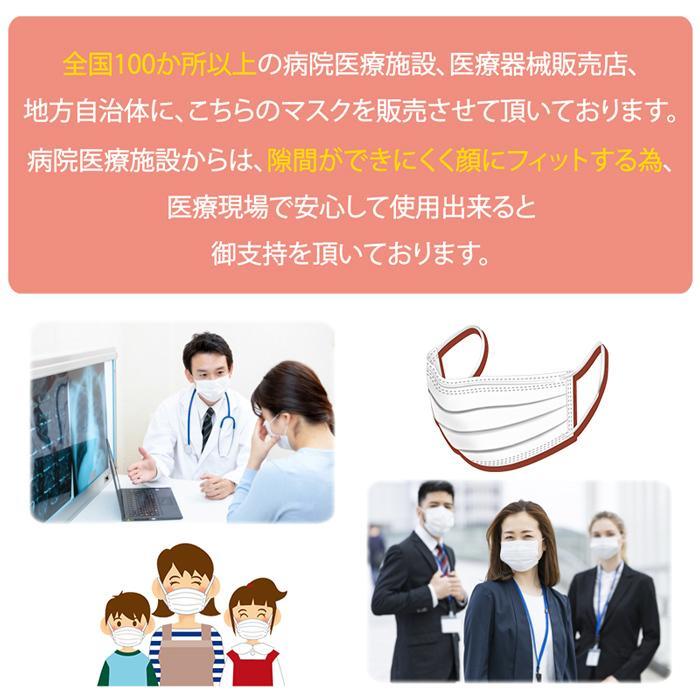 【送料無料 1000円ぽっきり】やや小さめ マスク 50枚 小さめ 医療 小さいマスク 使い捨て 3層構造 VFE 99% カット フィルター 立体 やや 小さめ 1000円 ポッキリ|centrage|02