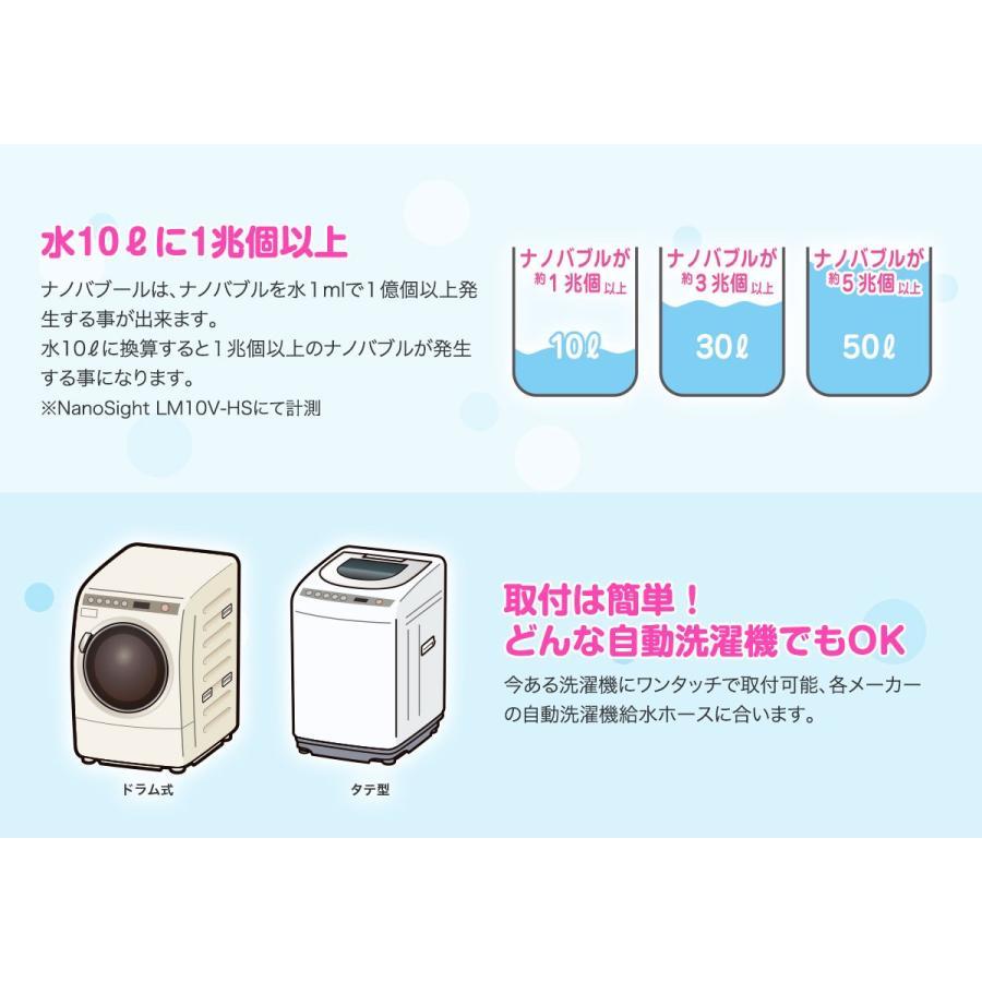 正規販売  Yahoo ランキング1位獲得 洗濯革命 ナノバブール 魔法の洗濯ホース 取付簡単 ナノバブルで洗浄力 消臭力UP ナノバブル1兆個以上発生 cheaper-shop-sell 12