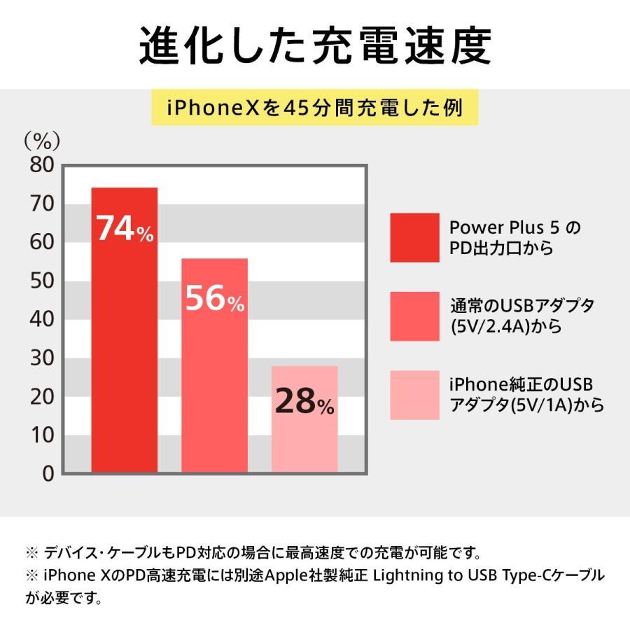 モバイルバッテリー 急速充電 パワーデリバリー 対応 iPhone / iPad / Android 大容量 チーロ cheero Power Plus 5 10000mAh Type-C 2ポート出力 PSEマーク付|cheeromart|05