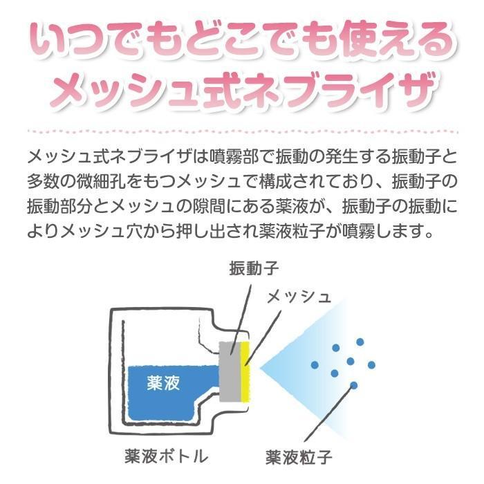 メッシュ式 超音波 ネブライザー 家庭用 吸引器 吸入器 アンジュスマイル 送料無料 chinavi 02