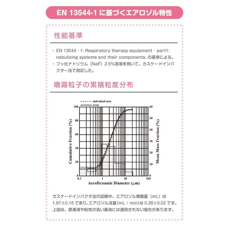 メッシュ式 超音波 ネブライザー 家庭用 吸引器 吸入器 アンジュスマイル 送料無料 chinavi 10