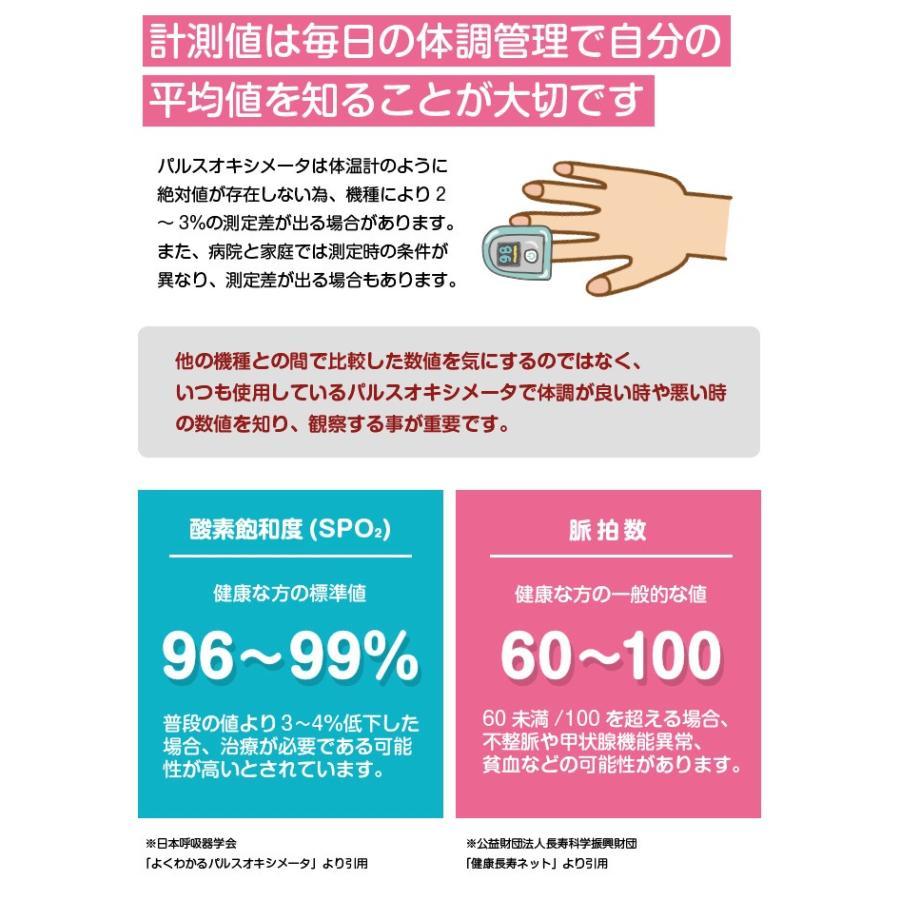 パルスオキシメーター 医療機器認証 神奈川県健康医療局使用モデル 小児対応 オキシメーター 血中酸素濃度計 オキシパルスメーター MD300C5 心拍計 spo2 chinavi 04