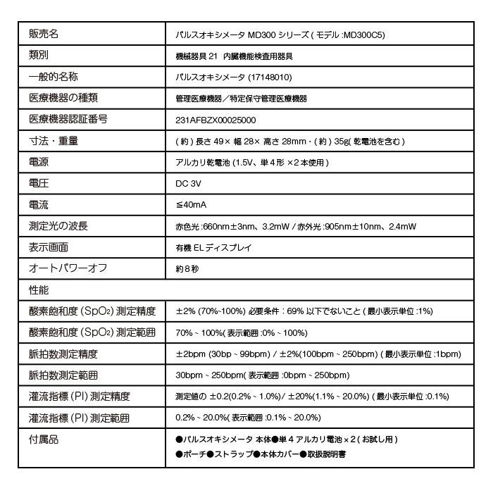 パルスオキシメーター 医療機器認証 神奈川県健康医療局使用モデル 小児対応 オキシメーター 血中酸素濃度計 オキシパルスメーター MD300C5 心拍計 spo2 chinavi 07