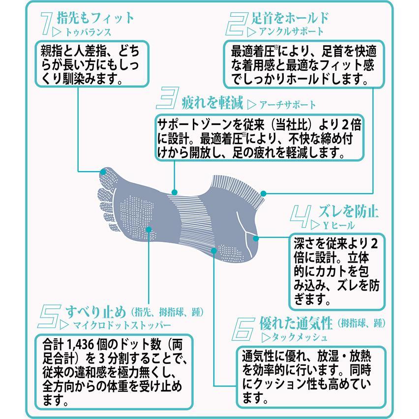ガッツマン ランニングソックス 五本指 (トレイルランニング)(フィットネス)(ジム)(マラソン)(ウォーキング)(釣り)|chokucobin|10