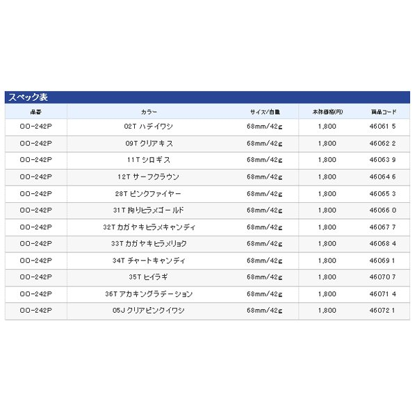 ≪'16年4月新商品!≫ シマノ 熱砂 スピンビームTG OO-242P 68mm/42g 35T ヒイラギ 【4個セット】|chouka|03
